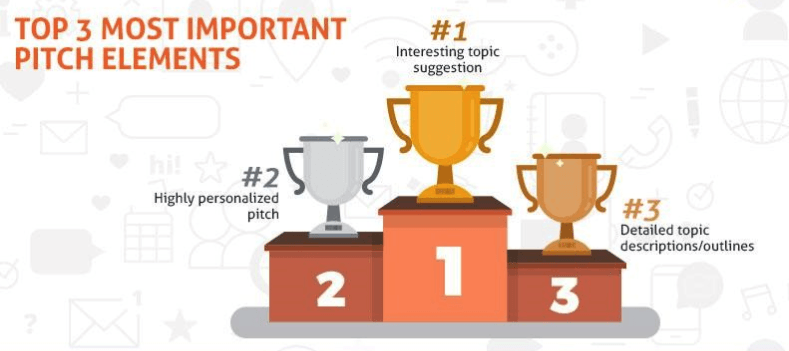 top pitch elements